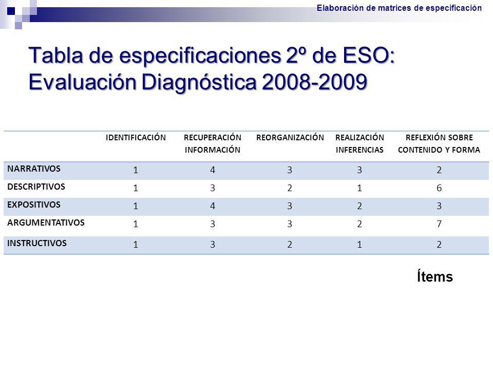 Tabla de especificaciones 2º de ESO: Evaluación Diagnóstica 2008-2009