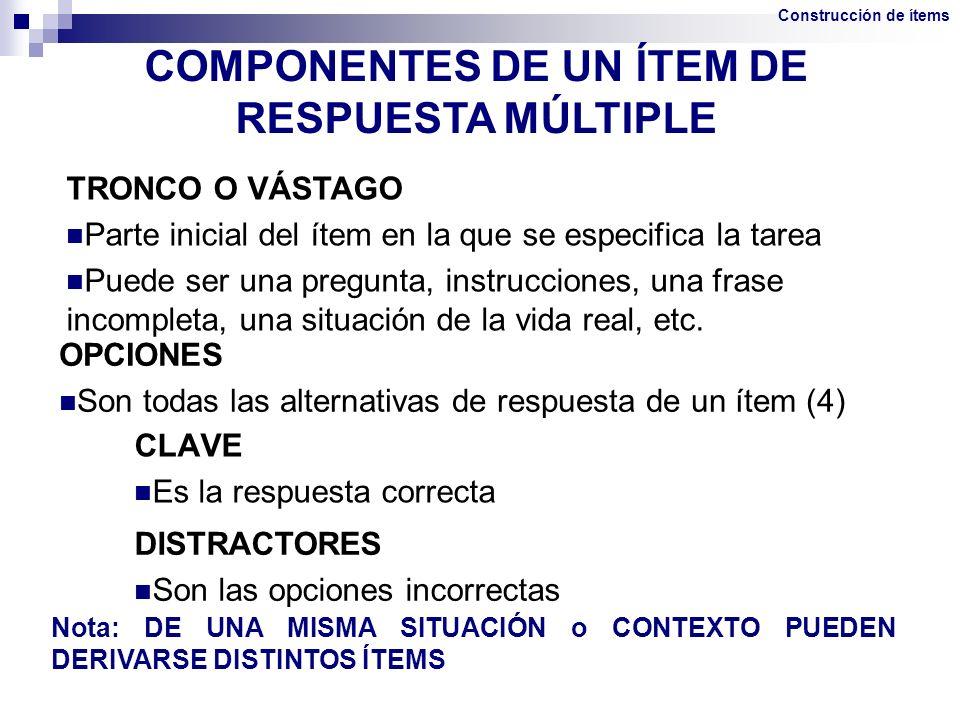 COMPONENTES DE UN ÍTEM DE RESPUESTA MÚLTIPLE
