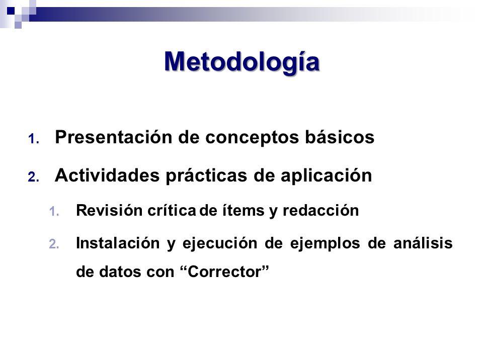 Metodología Presentación de conceptos básicos