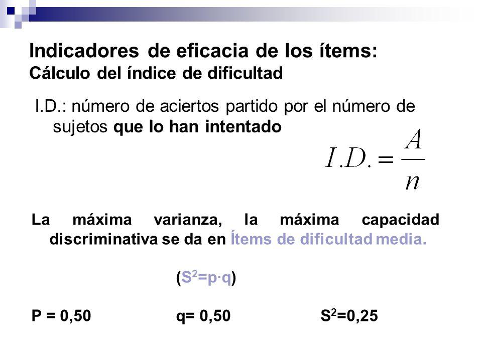Indicadores de eficacia de los ítems: Cálculo del índice de dificultad