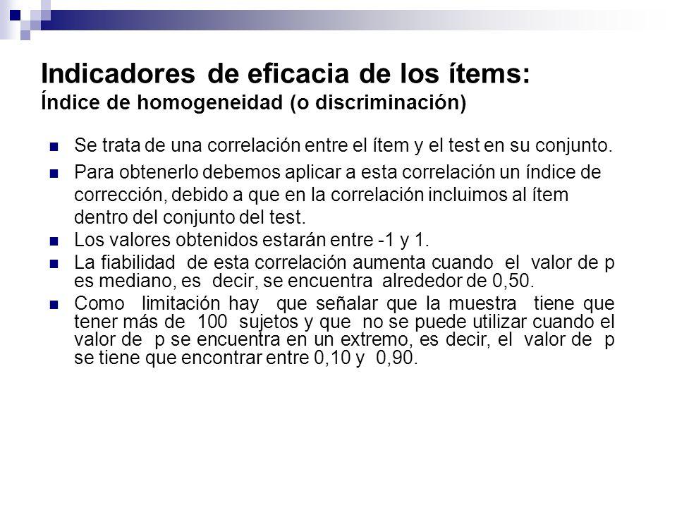 Indicadores de eficacia de los ítems: Índice de homogeneidad (o discriminación)