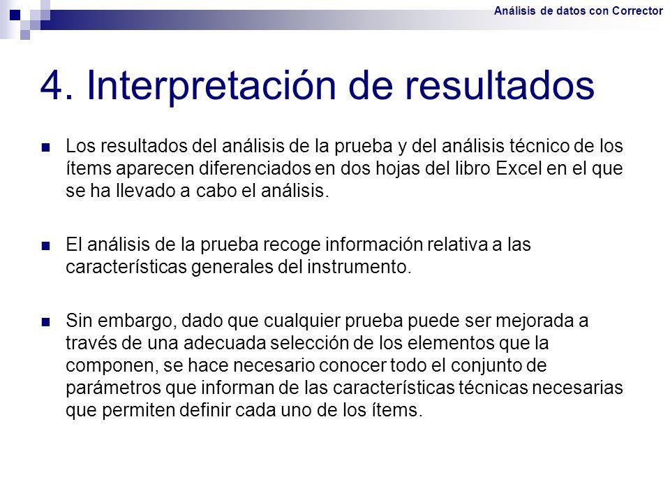 4. Interpretación de resultados