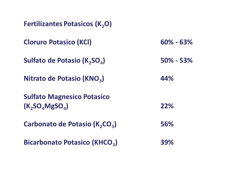 Fertilizantes Potasicos (K2O)