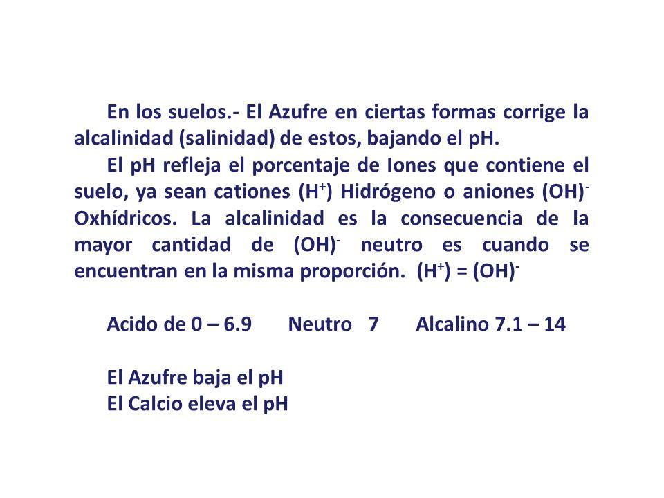 En los suelos.- El Azufre en ciertas formas corrige la alcalinidad (salinidad) de estos, bajando el pH.