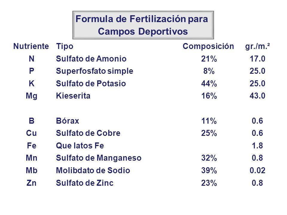 Formula de Fertilización para