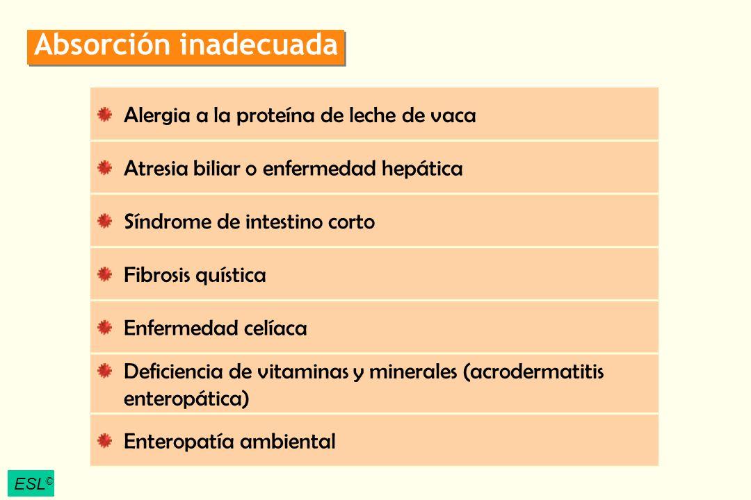 Absorción inadecuada Alergia a la proteína de leche de vaca