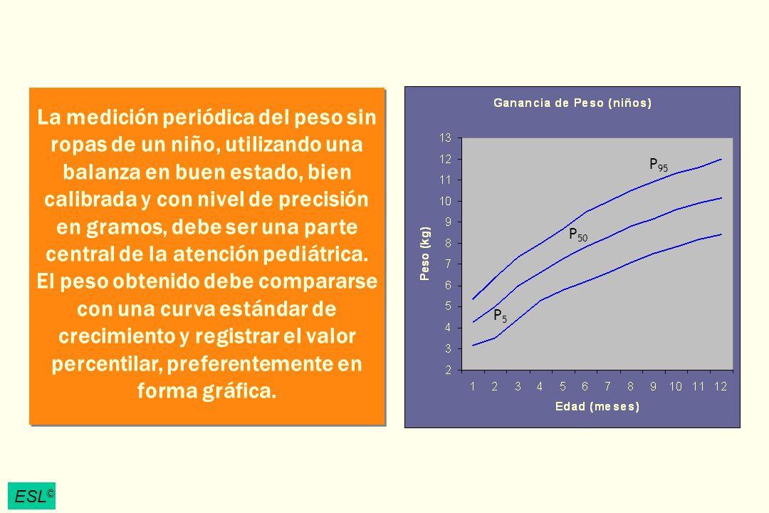 La medición periódica del peso sin ropas de un niño, utilizando una balanza en buen estado, bien calibrada y con nivel de precisión en gramos, debe ser una parte central de la atención pediátrica. El peso obtenido debe compararse con una curva estándar de crecimiento y registrar el valor percentilar, preferentemente en forma gráfica.