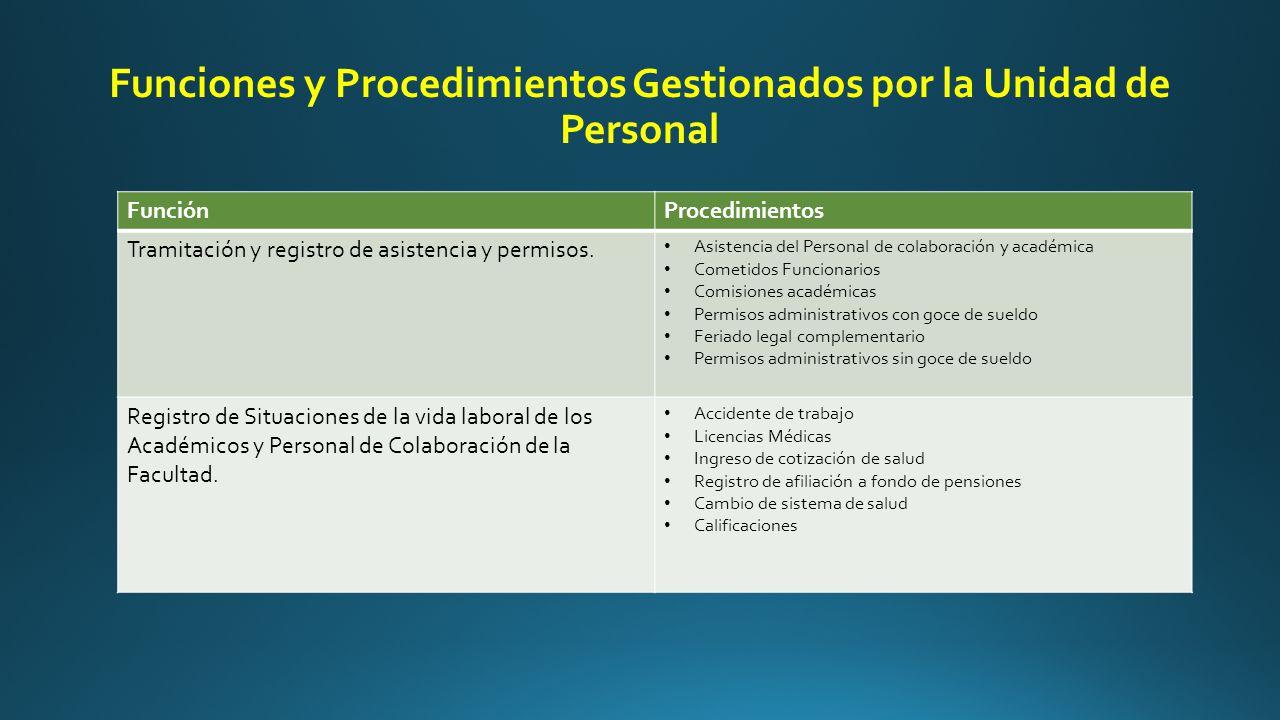 Funciones y Procedimientos Gestionados por la Unidad de Personal