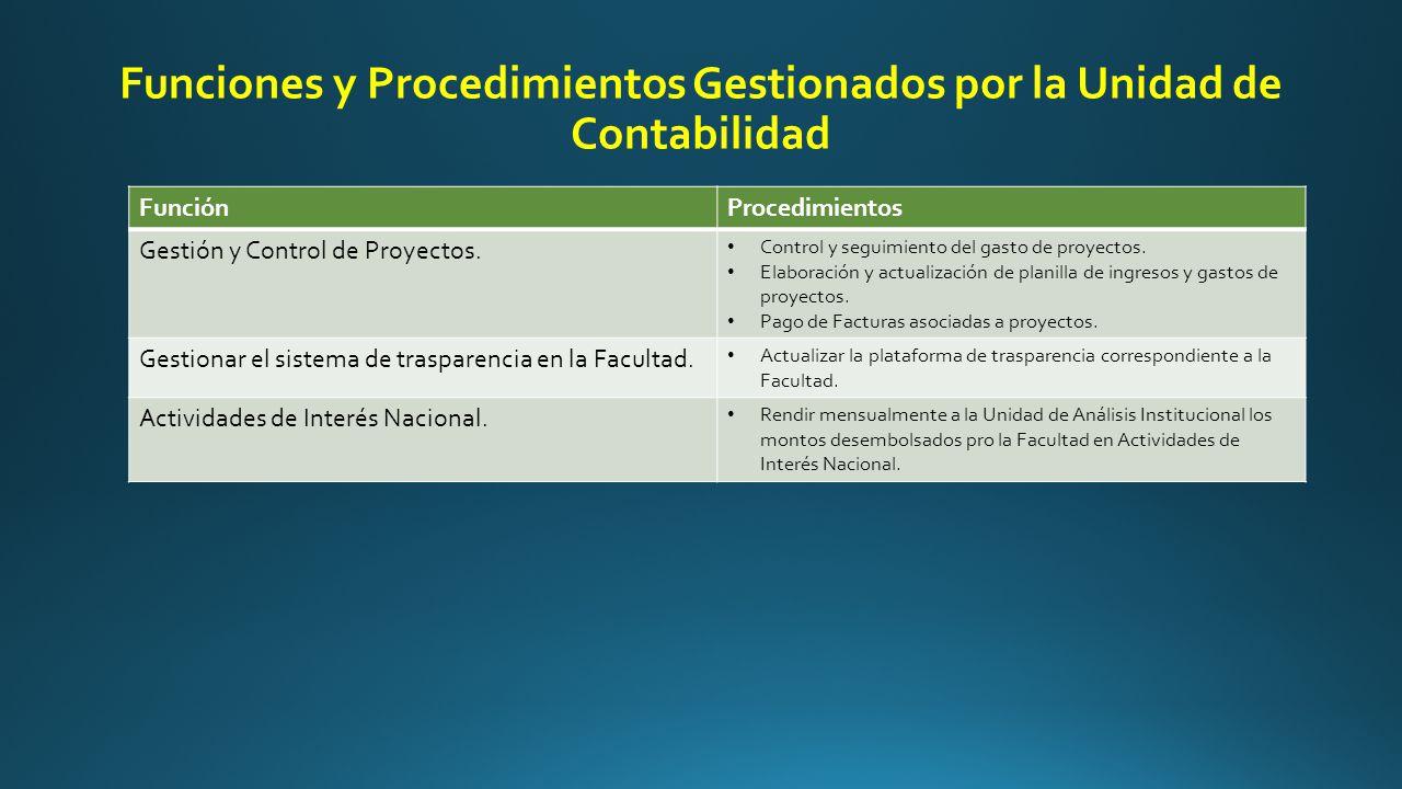 Funciones y Procedimientos Gestionados por la Unidad de Contabilidad