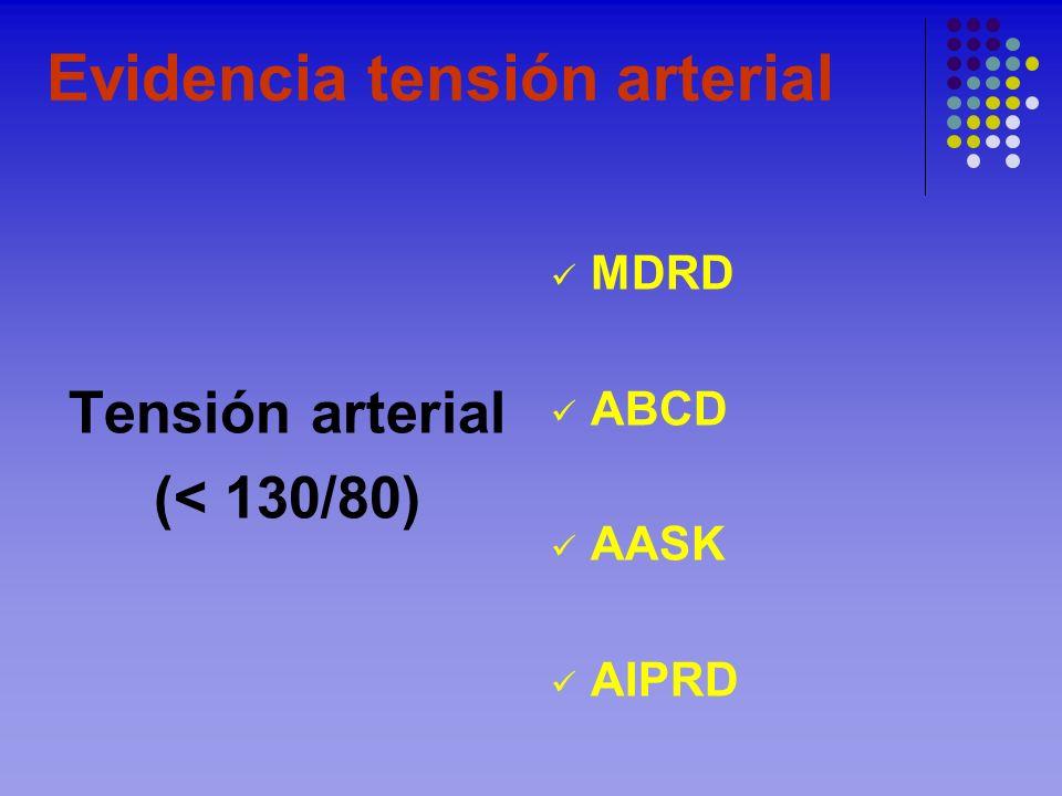 Evidencia tensión arterial