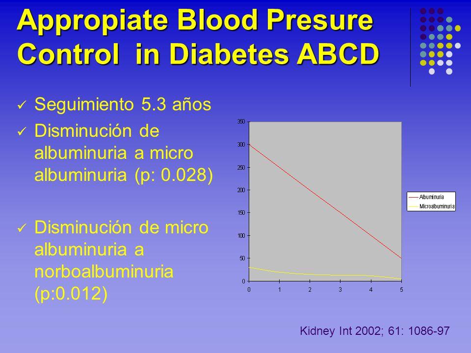 Appropiate Blood Presure Control in Diabetes ABCD