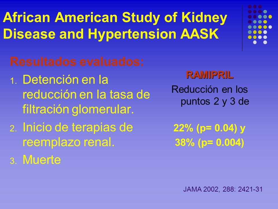African American Study of Kidney Disease and Hypertension AASK