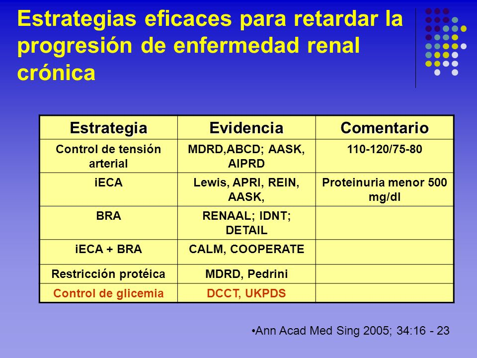 Control de tensión arterial Proteinuria menor 500 mg/dl