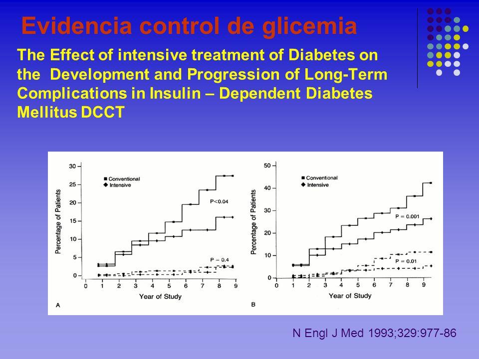Evidencia control de glicemia