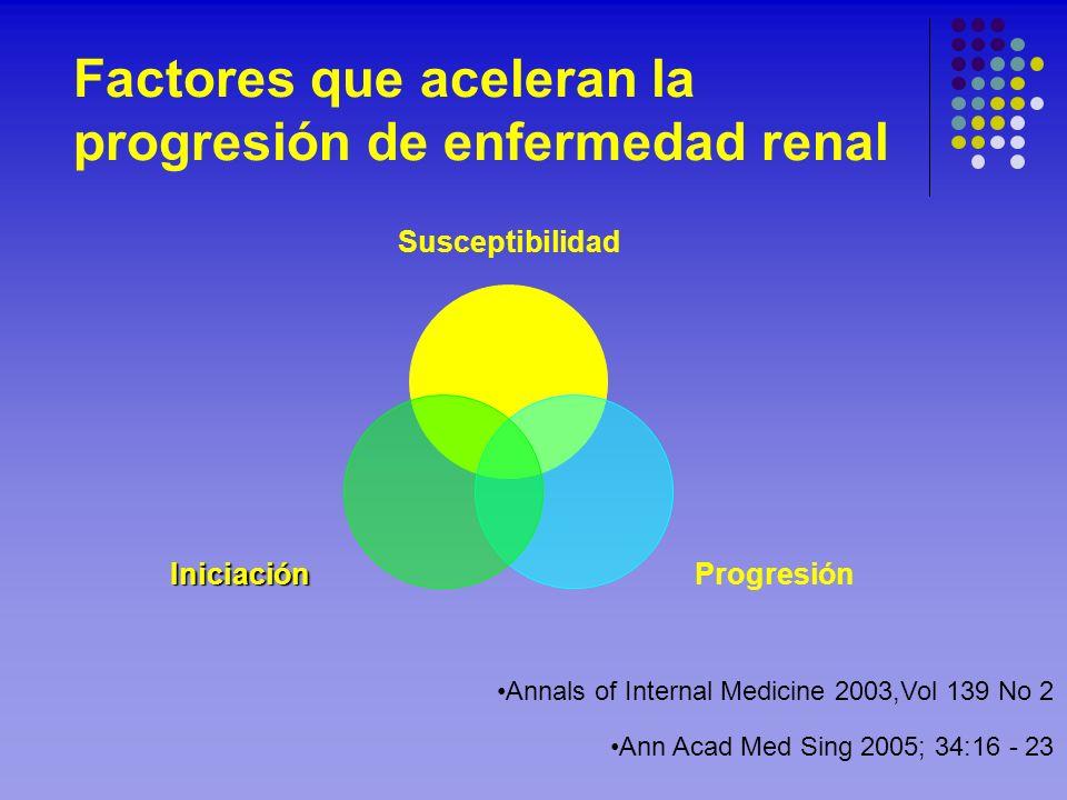 Factores que aceleran la progresión de enfermedad renal