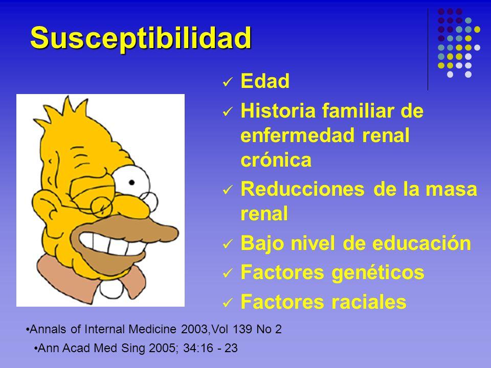Susceptibilidad Edad Historia familiar de enfermedad renal crónica