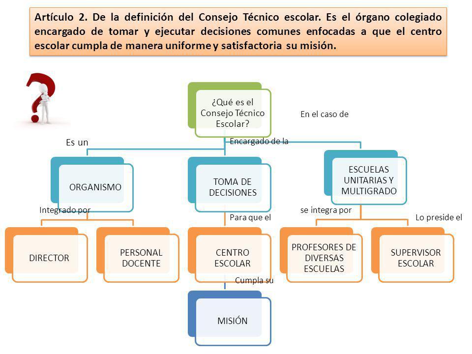 Artículo 2. De la definición del Consejo Técnico escolar