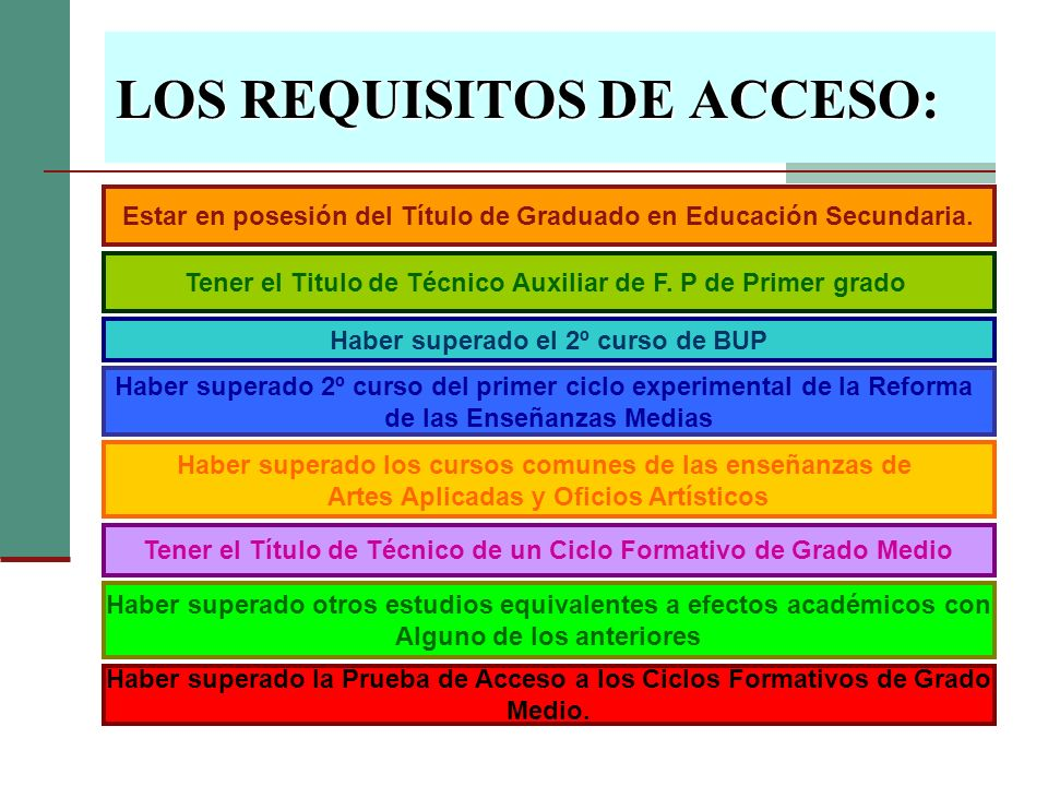 LOS REQUISITOS DE ACCESO: