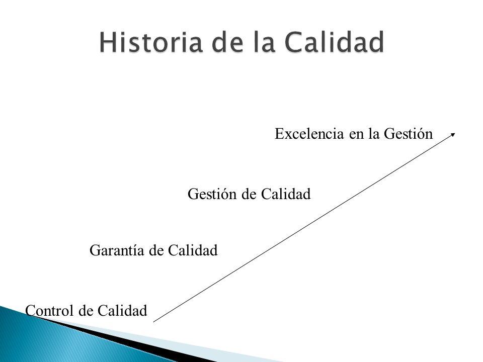 Historia de la Calidad Excelencia en la Gestión Gestión de Calidad