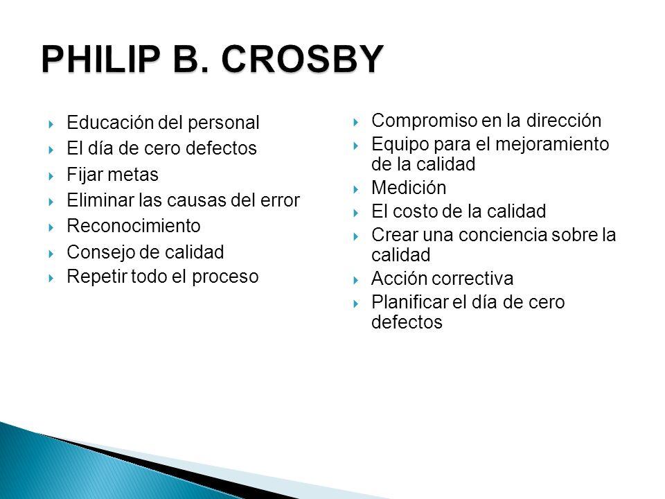PHILIP B. CROSBY Educación del personal El día de cero defectos