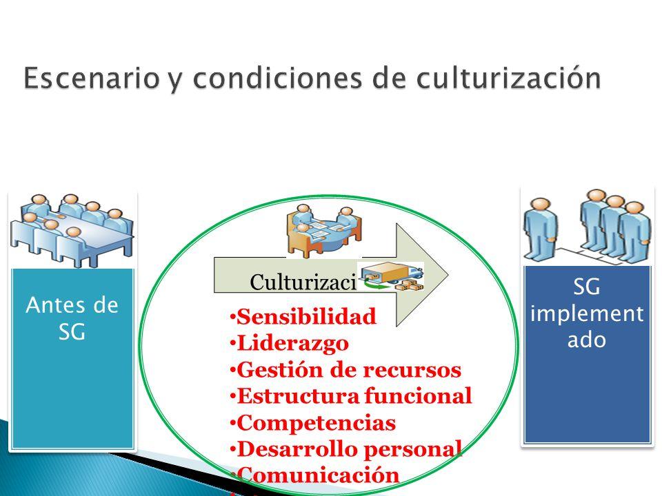 Escenario y condiciones de culturización