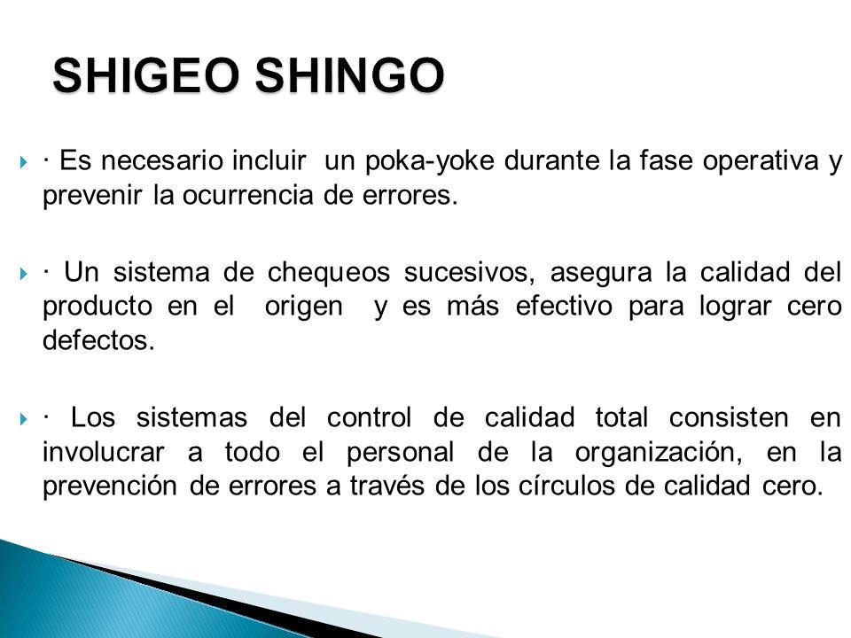 SHIGEO SHINGO · Es necesario incluir un poka-yoke durante la fase operativa y prevenir la ocurrencia de errores.