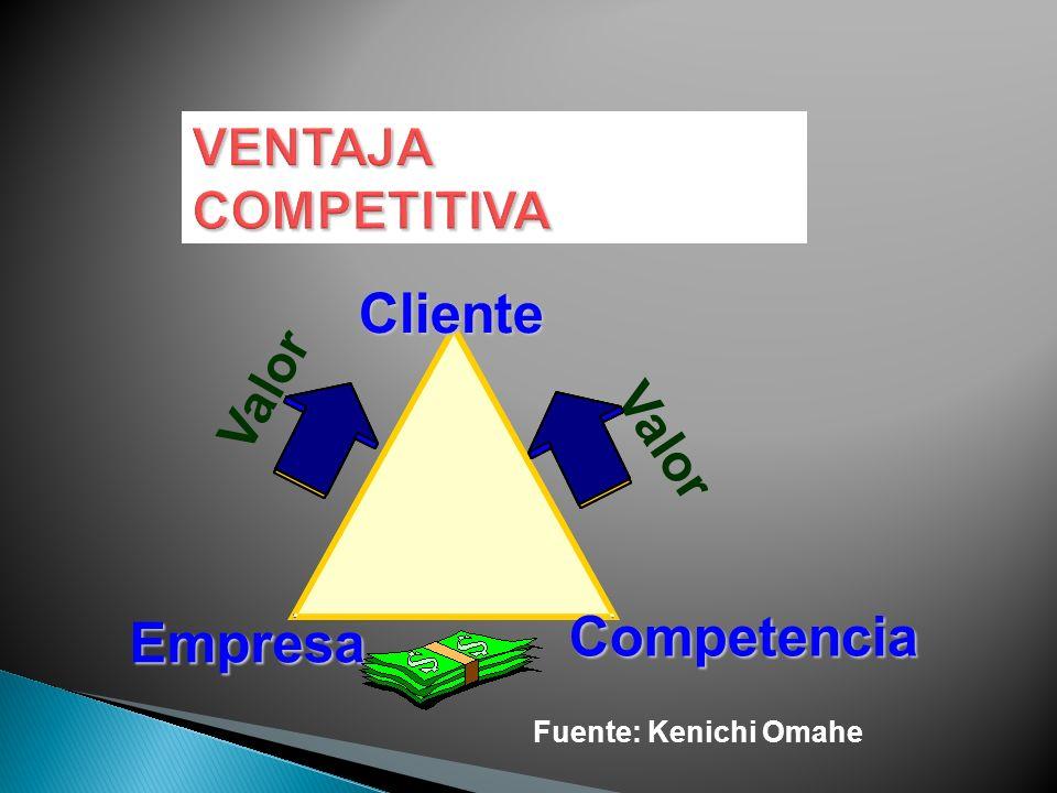 Cliente Empresa Competencia