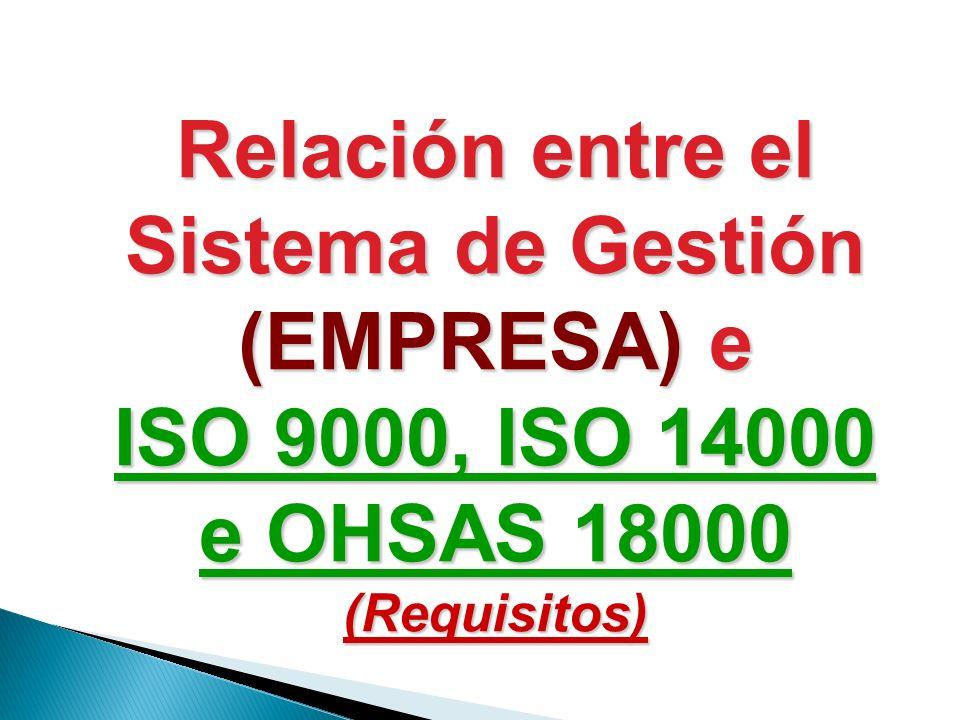 Relación entre el Sistema de Gestión (EMPRESA) e