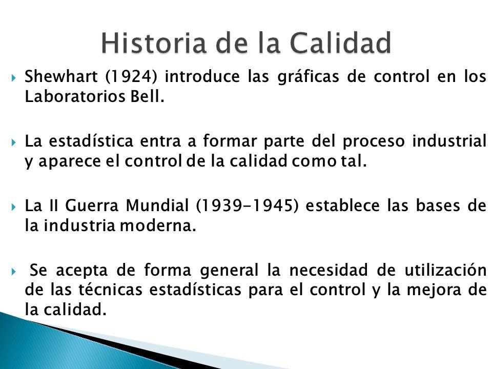 Historia de la Calidad Shewhart (1924) introduce las gráficas de control en los Laboratorios Bell.