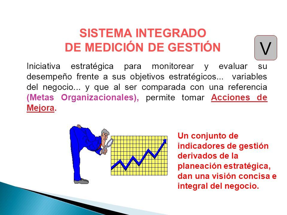 V SISTEMA INTEGRADO DE MEDICIÓN DE GESTIÓN