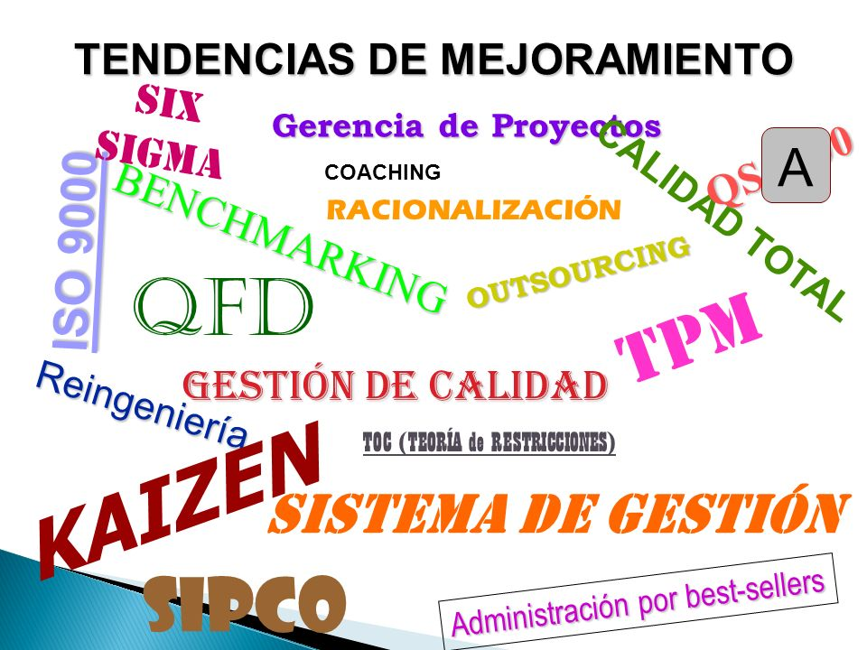 TENDENCIAS DE MEJORAMIENTO