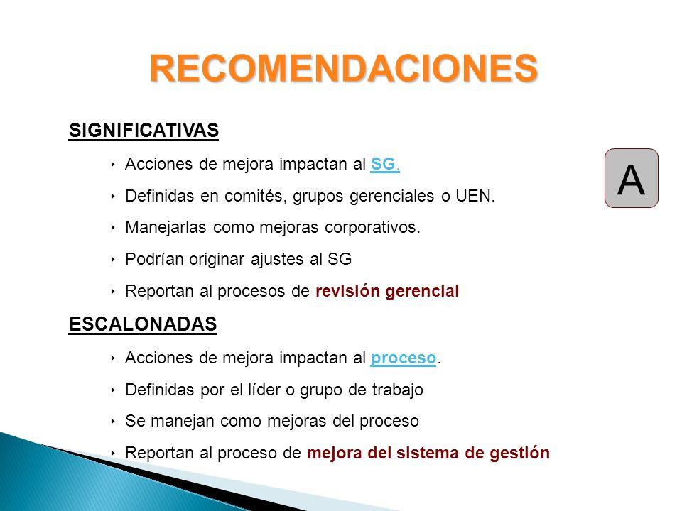 A RECOMENDACIONES SIGNIFICATIVAS ESCALONADAS