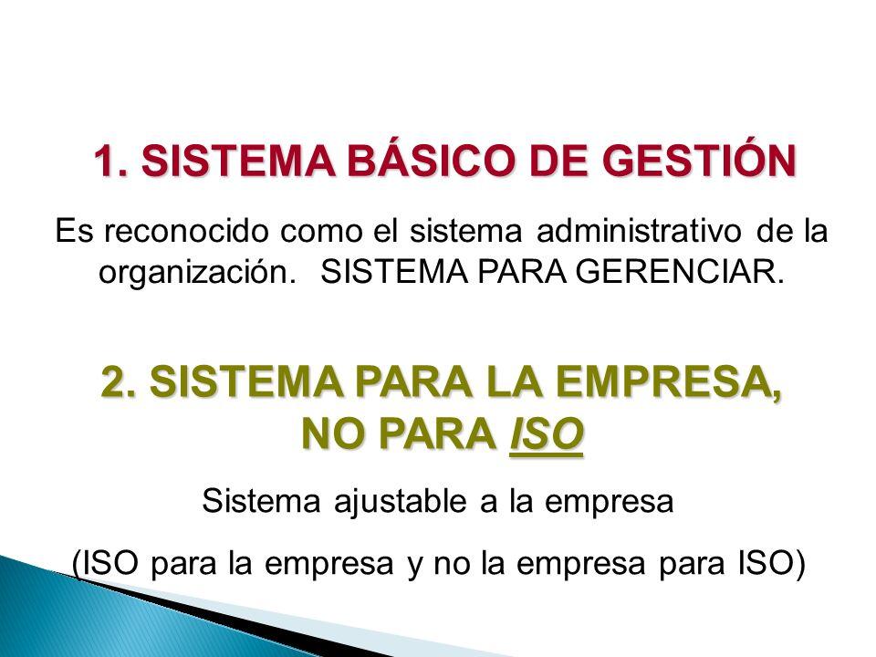 1. SISTEMA BÁSICO DE GESTIÓN 2. SISTEMA PARA LA EMPRESA, NO PARA ISO