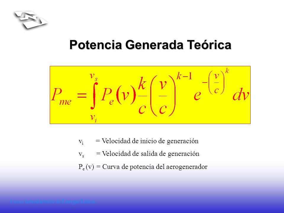 Potencia Generada Teórica