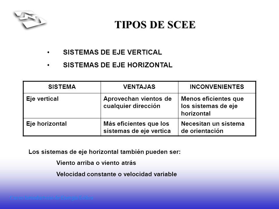 TIPOS DE SCEE SISTEMAS DE EJE VERTICAL SISTEMAS DE EJE HORIZONTAL
