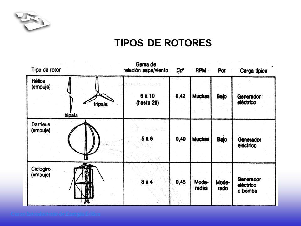 TIPOS DE ROTORES