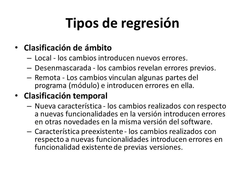 Tipos de regresión Clasificación de ámbito Clasificación temporal
