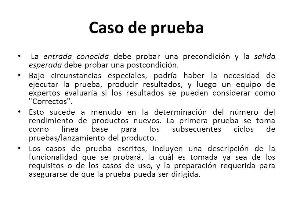 Caso de prueba La entrada conocida debe probar una precondición y la salida esperada debe probar una postcondición.