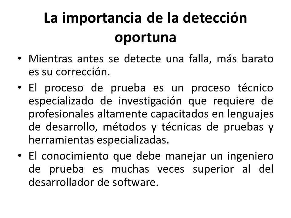 La importancia de la detección oportuna