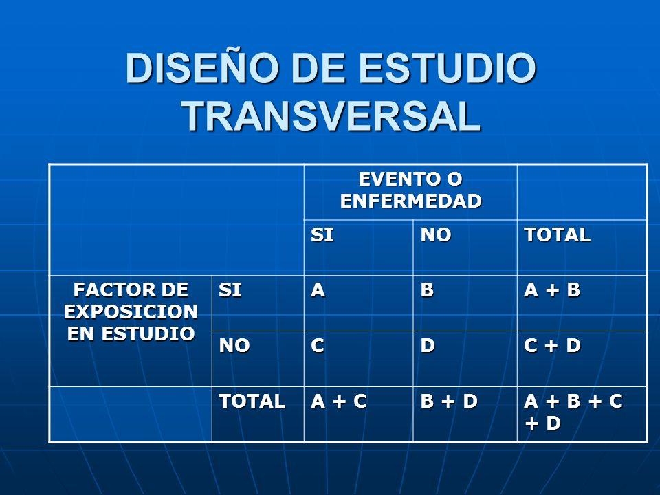 DISEÑO DE ESTUDIO TRANSVERSAL