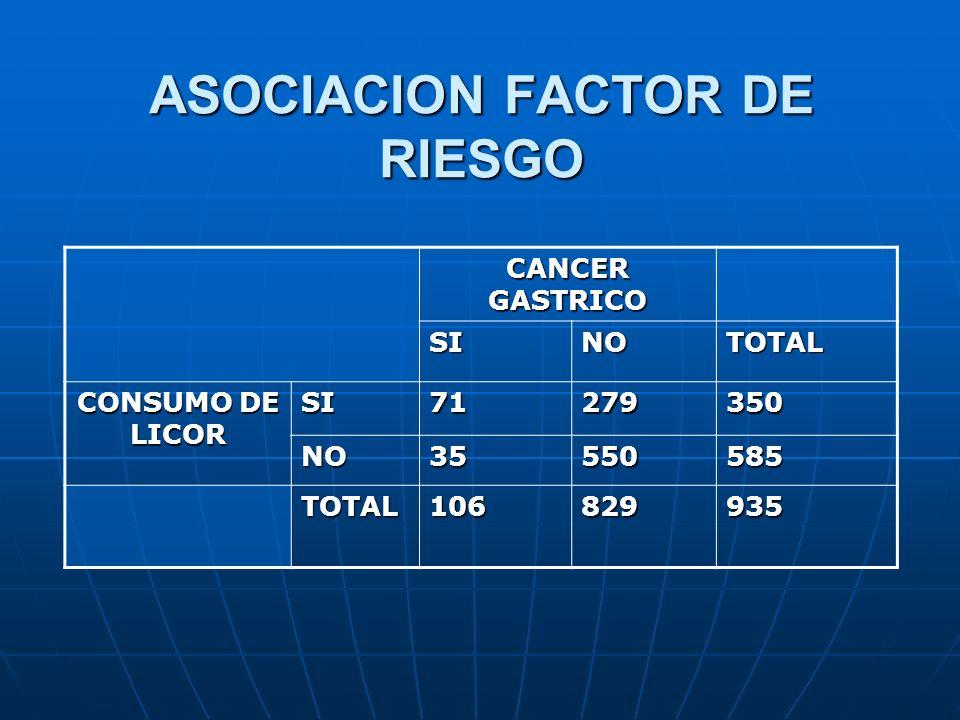 ASOCIACION FACTOR DE RIESGO
