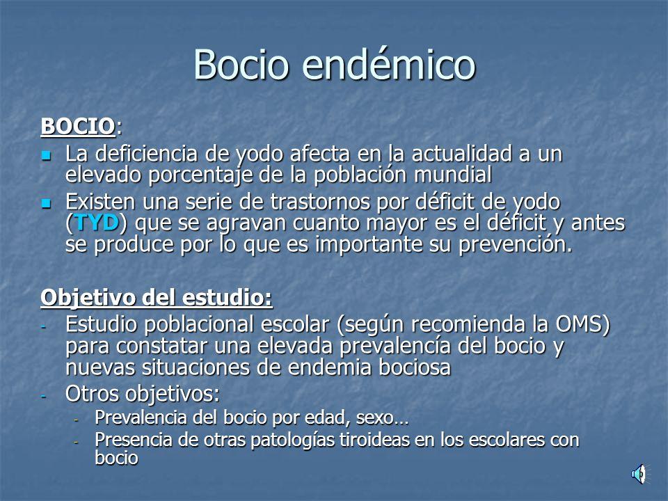Bocio endémico BOCIO: La deficiencia de yodo afecta en la actualidad a un elevado porcentaje de la población mundial.
