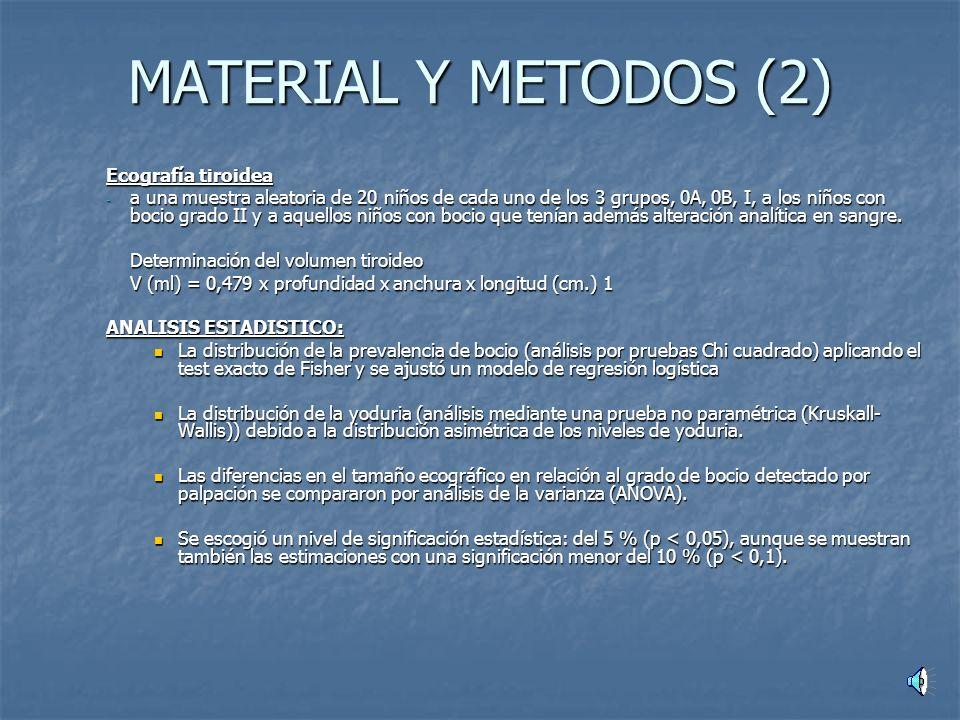 MATERIAL Y METODOS (2) Ecografía tiroidea