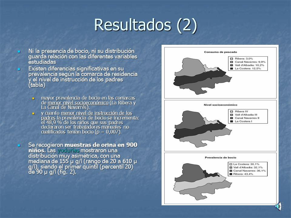 Resultados (2) Ni la presencia de bocio, ni su distribución guarda relación con las diferentes variables estudiadas.