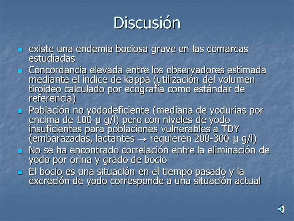 Discusión existe una endemia bociosa grave en las comarcas estudiadas