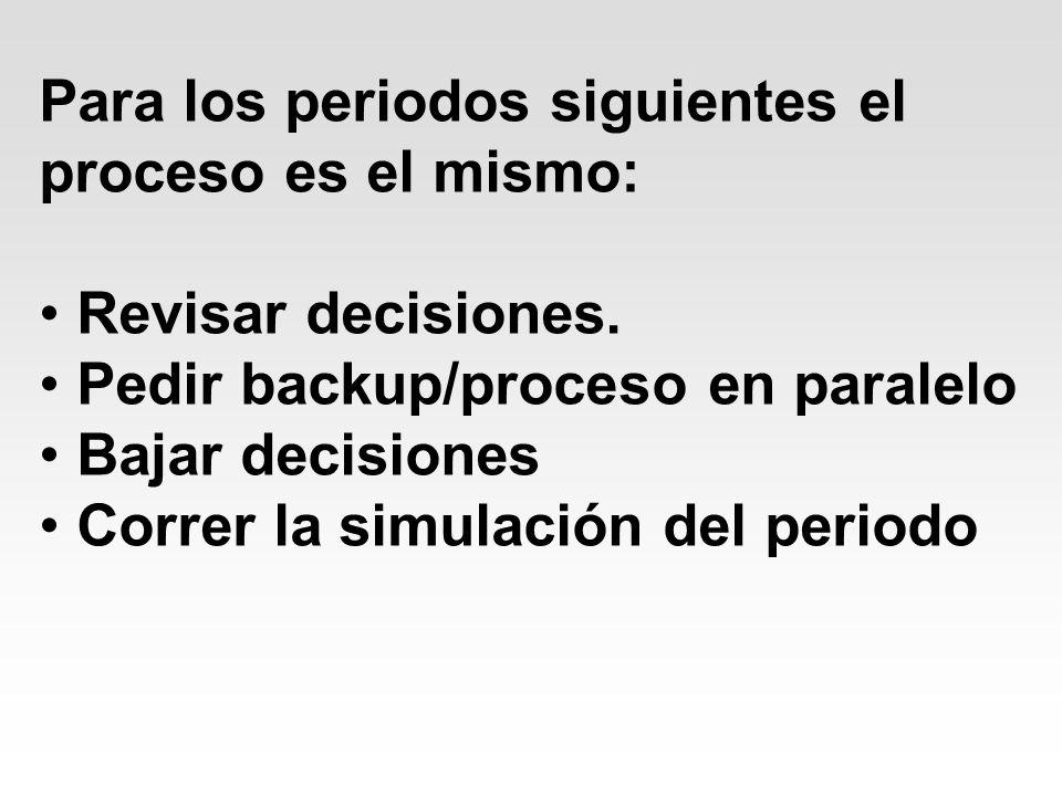 Para los periodos siguientes el proceso es el mismo: