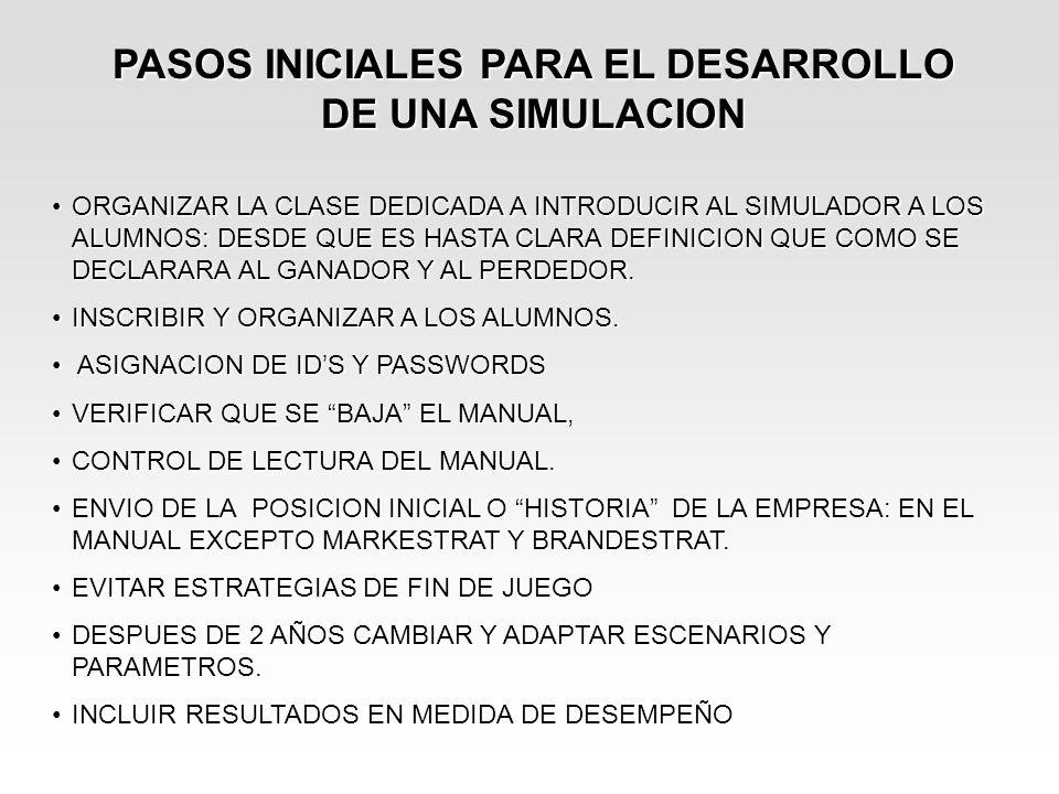 PASOS INICIALES PARA EL DESARROLLO DE UNA SIMULACION