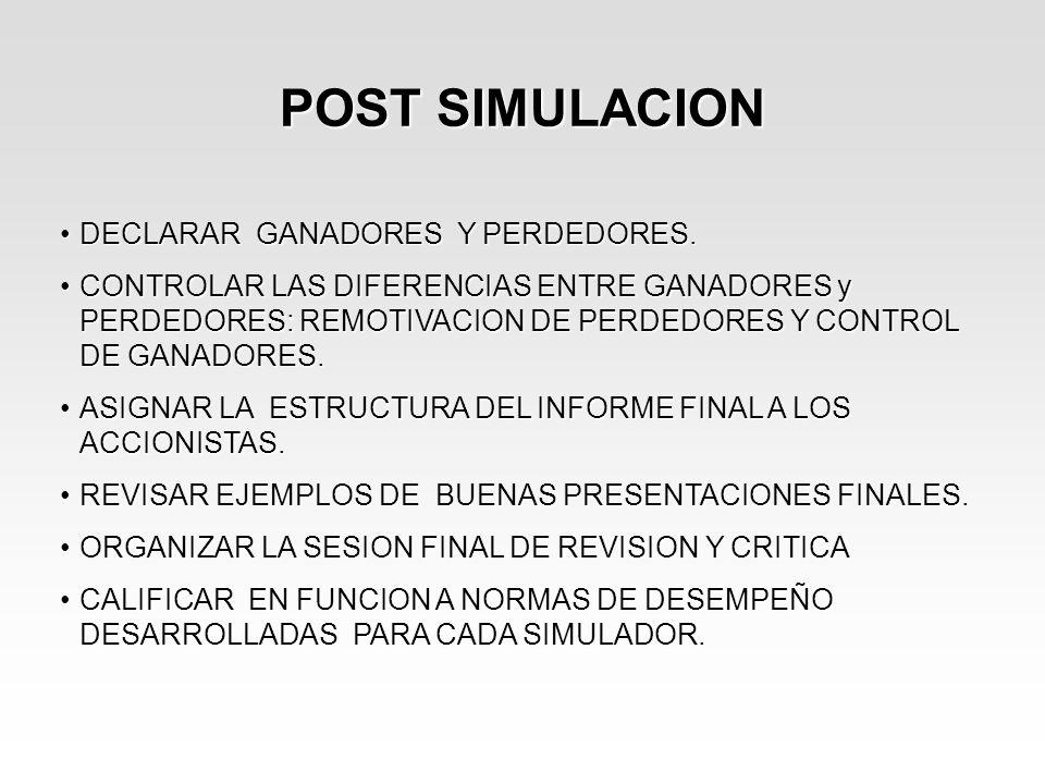 POST SIMULACION DECLARAR GANADORES Y PERDEDORES.