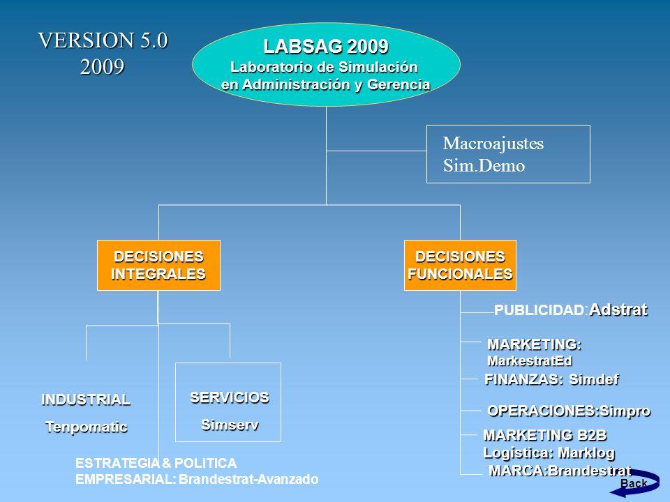 Laboratorio de Simulación en Administración y Gerencia