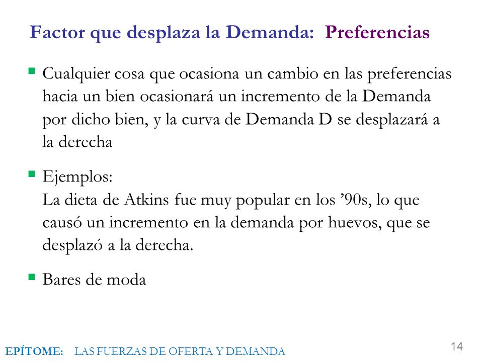 Factor que desplaza la Demanda: Preferencias